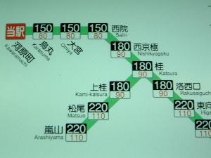 阪急京都線路線図