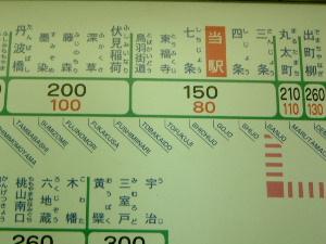 京阪電車の路線図